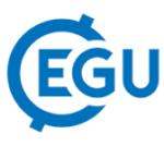 HyPer SMM @ EGU General Assembly 2021